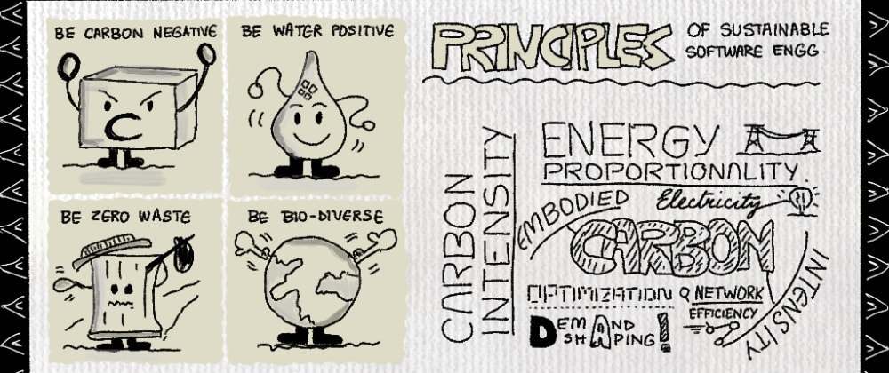 SSE-Principles.jpeg